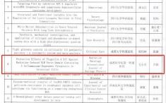 检验科许颖教授团队荣获四川省医学会2019年度优秀论文奖