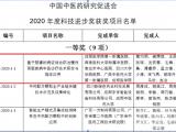 樊均明教授團隊喜獲中國中醫藥研究促進會科技進步一等獎及四川省科技進步三等獎